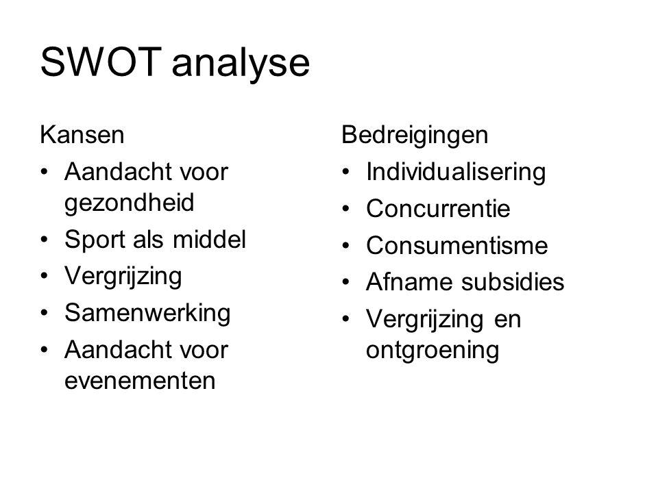 SWOT analyse Kansen Aandacht voor gezondheid Sport als middel Vergrijzing Samenwerking Aandacht voor evenementen Bedreigingen Individualisering Concurrentie Consumentisme Afname subsidies Vergrijzing en ontgroening