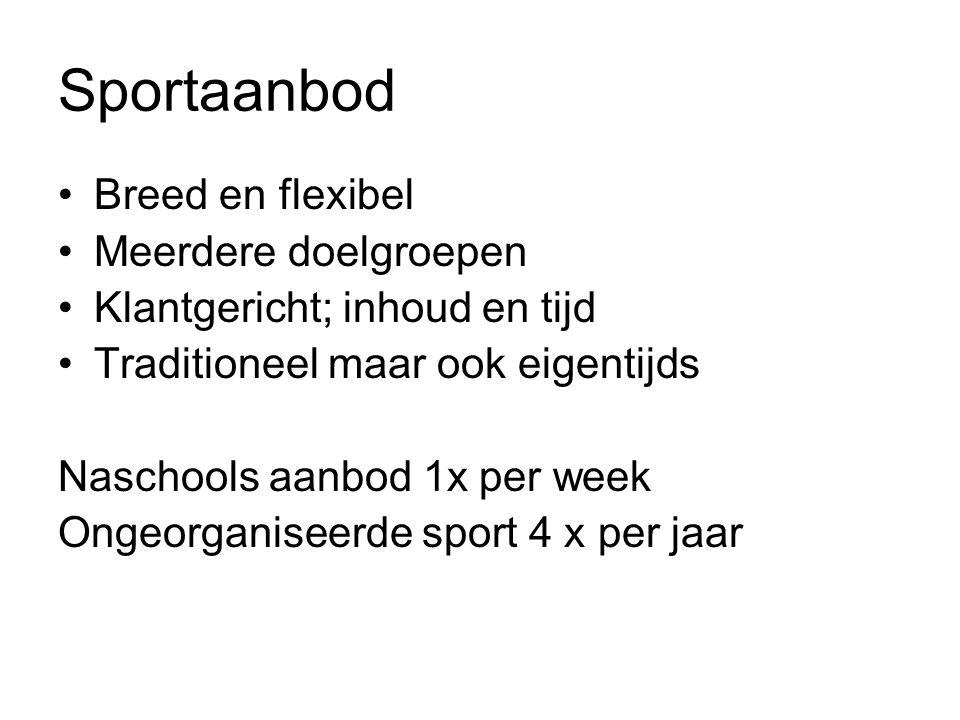 Sportaanbod Breed en flexibel Meerdere doelgroepen Klantgericht; inhoud en tijd Traditioneel maar ook eigentijds Naschools aanbod 1x per week Ongeorganiseerde sport 4 x per jaar