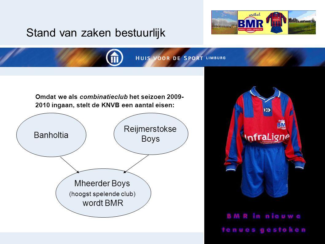 Stand van zaken bestuurlijk Omdat we als combinatieclub het seizoen 2009- 2010 ingaan, stelt de KNVB een aantal eisen: Banholtia Reijmerstokse Boys Mh