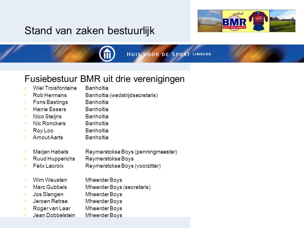 Stand van zaken bestuurlijk Fusiebestuur BMR uit drie verenigingen Wiel TroisfontaineBanholtia Rob HermansBanholtia (wedstrijdsecretaris) Fons Basting