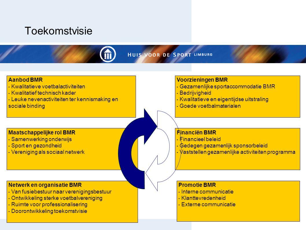 Toekomstvisie Maatschappelijke rol BMR Samenwerking onderwijs Sport en gezondheid Vereniging als sociaal netwerk Netwerk en organisatie BMR Van fusieb