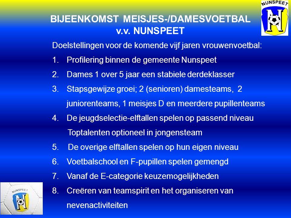 BIJEENKOMST MEISJES-/DAMESVOETBAL v.v. NUNSPEET Doelstellingen voor de komende vijf jaren vrouwenvoetbal: 1.Profilering binnen de gemeente Nunspeet 2.
