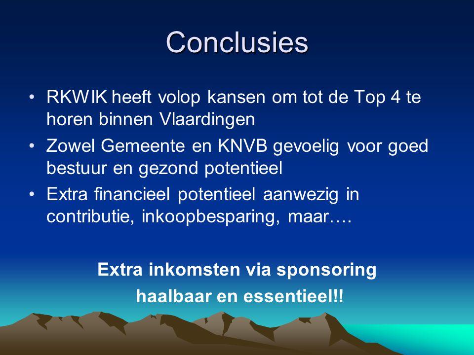 Conclusies RKWIK heeft volop kansen om tot de Top 4 te horen binnen Vlaardingen Zowel Gemeente en KNVB gevoelig voor goed bestuur en gezond potentieel