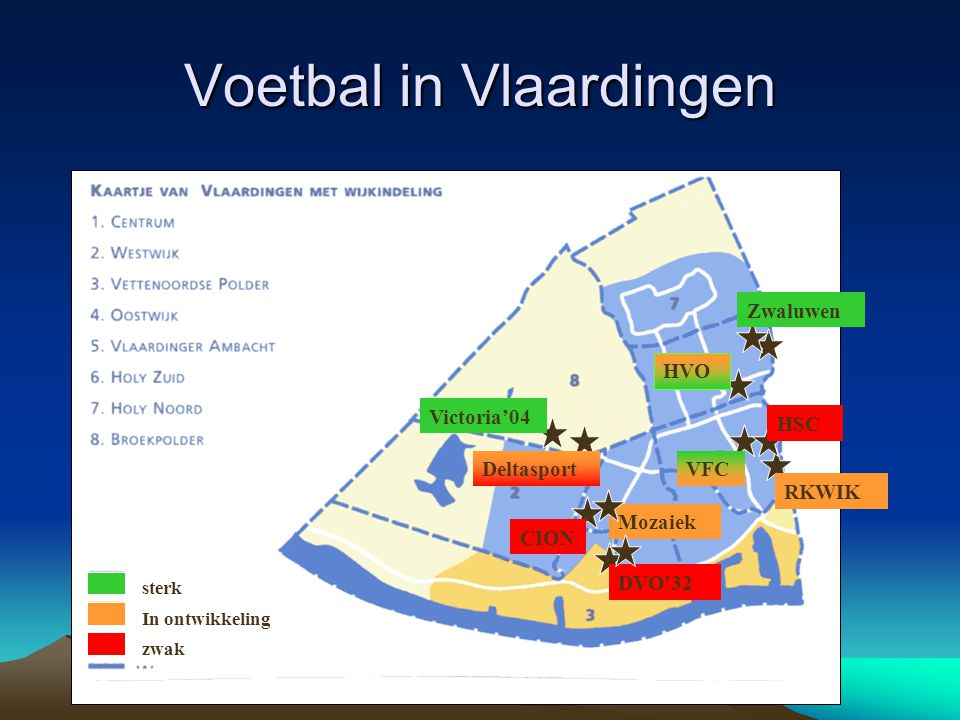 Voetbal in Vlaardingen DVO'32 Zwaluwen Victoria'04 HVO Deltasport Mozaiek CION RKWIK HSC VFC sterk In ontwikkeling zwak