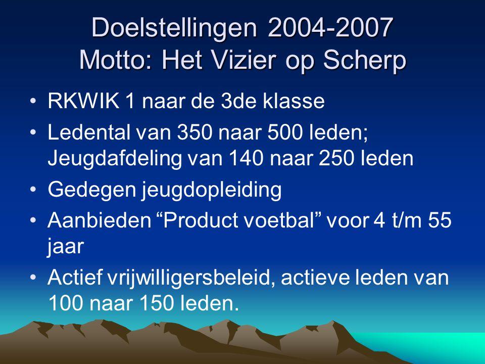 Doelstellingen 2004-2007 Motto: Het Vizier op Scherp RKWIK 1 naar de 3de klasse Ledental van 350 naar 500 leden; Jeugdafdeling van 140 naar 250 leden