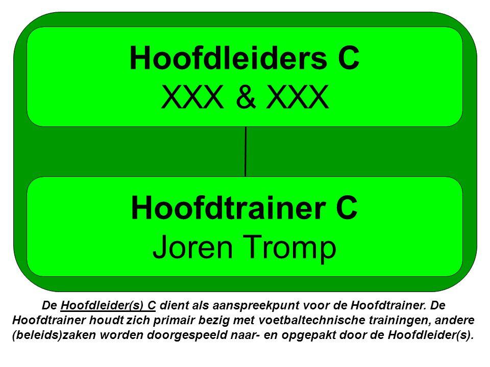 Hoofdleiders C XXX & XXX Hoofdtrainer C Joren Tromp De Hoofdleider(s) C dient als aanspreekpunt voor de Hoofdtrainer.