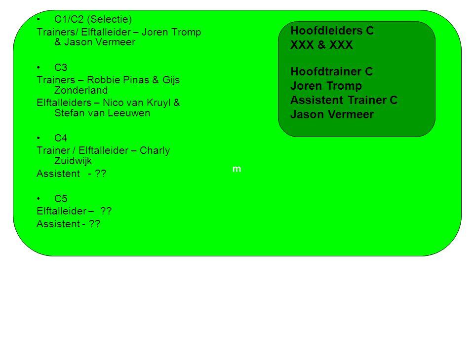 m C1/C2 (Selectie) Trainers/ Elftalleider – Joren Tromp & Jason Vermeer C3 Trainers – Robbie Pinas & Gijs Zonderland Elftalleiders – Nico van Kruyl & Stefan van Leeuwen C4 Trainer / Elftalleider – Charly Zuidwijk Assistent - .