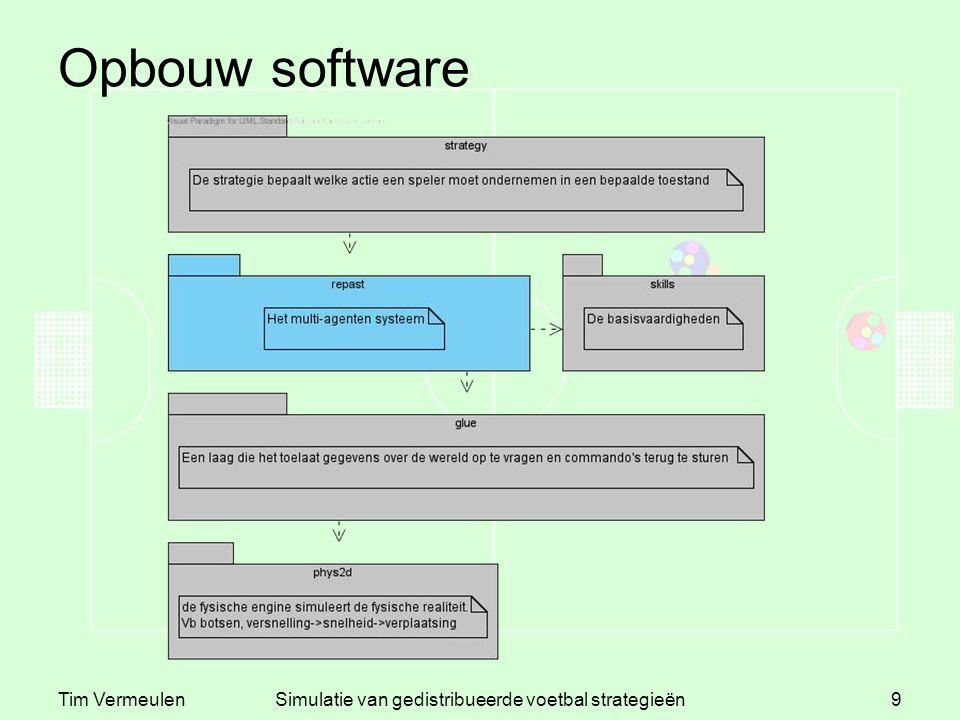 Tim VermeulenSimulatie van gedistribueerde voetbal strategieën9 Opbouw software