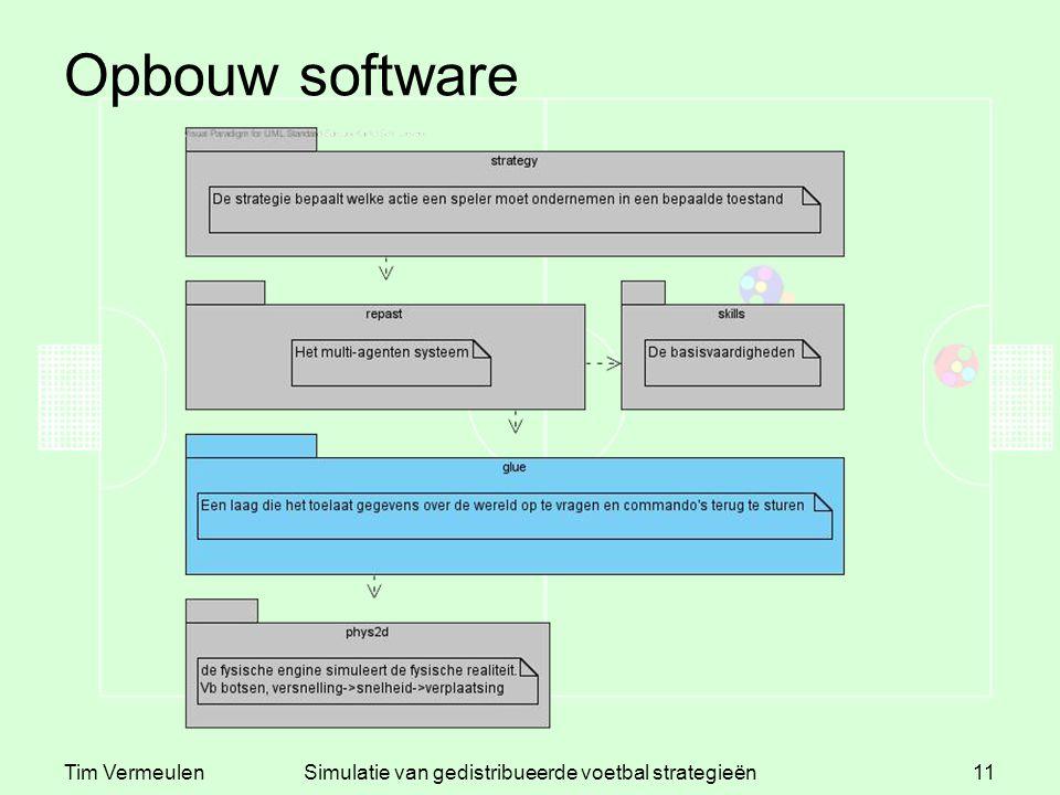 Tim VermeulenSimulatie van gedistribueerde voetbal strategieën11 Opbouw software