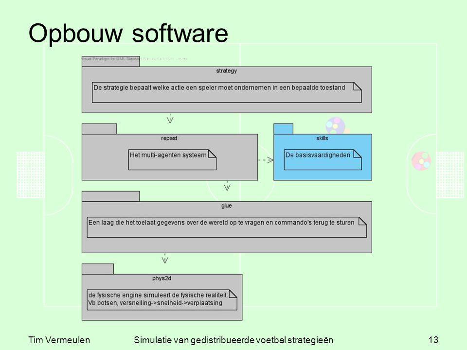 Tim VermeulenSimulatie van gedistribueerde voetbal strategieën13 Opbouw software