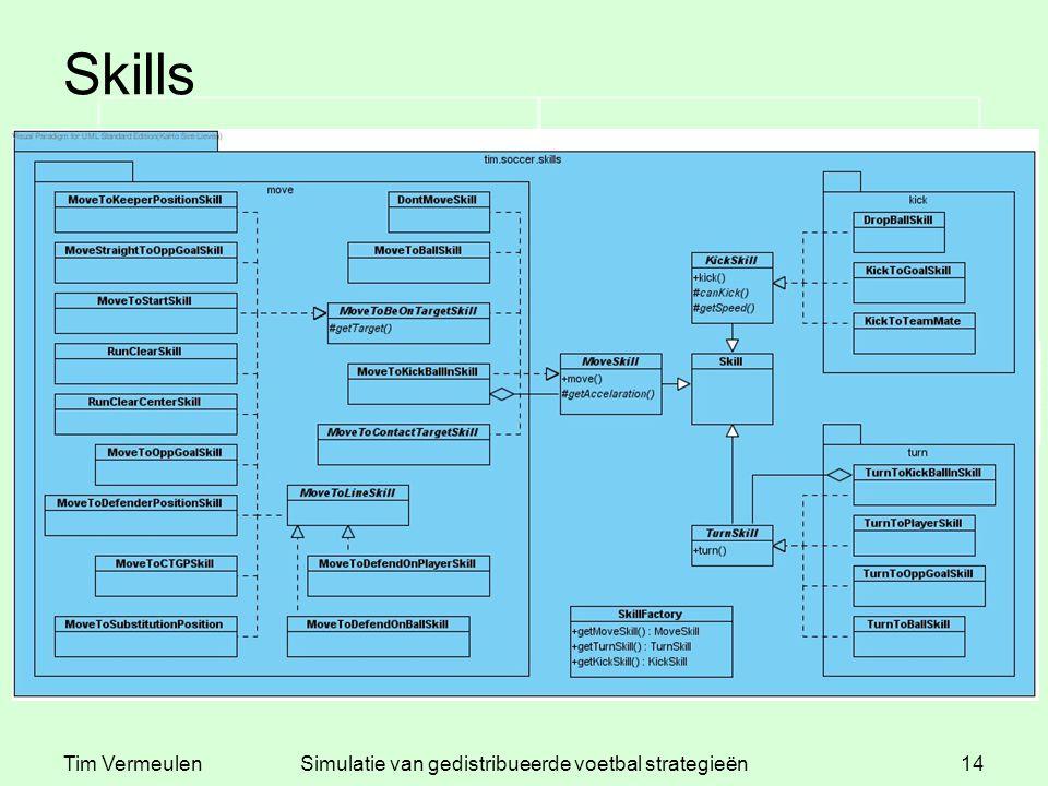Tim VermeulenSimulatie van gedistribueerde voetbal strategieën14 Skills