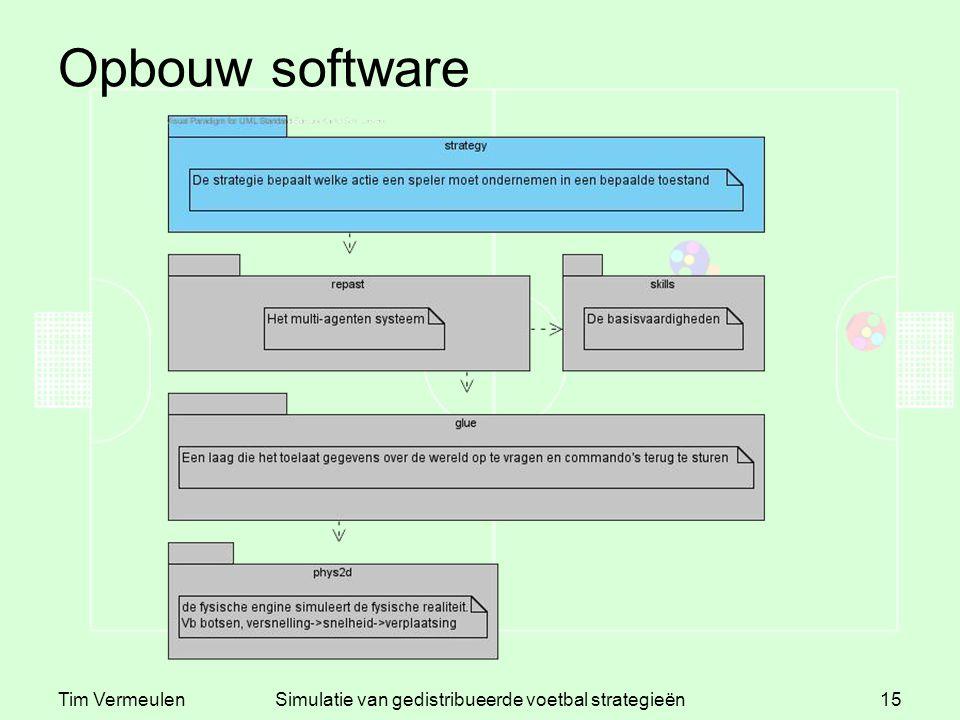 Tim VermeulenSimulatie van gedistribueerde voetbal strategieën15 Opbouw software