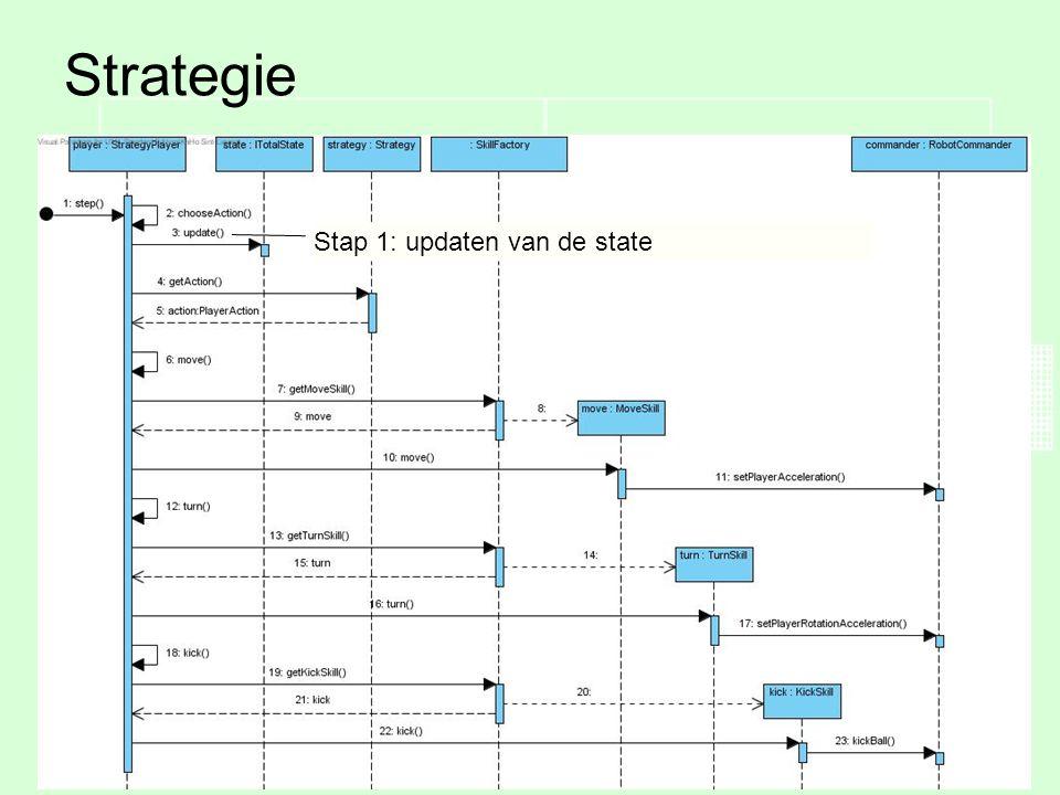 Tim VermeulenSimulatie van gedistribueerde voetbal strategieën17 Strategie Stap 1: updaten van de state