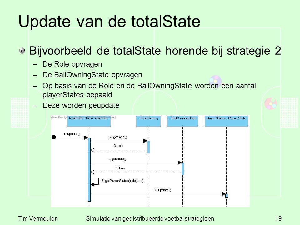 Tim VermeulenSimulatie van gedistribueerde voetbal strategieën19 Update van de totalState Bijvoorbeeld de totalState horende bij strategie 2 –De Role opvragen –De BallOwningState opvragen –Op basis van de Role en de BallOwningState worden een aantal playerStates bepaald –Deze worden geüpdate