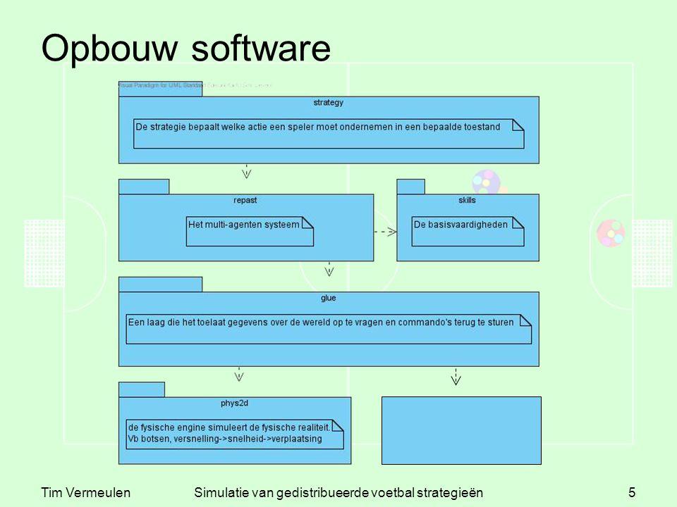 Tim VermeulenSimulatie van gedistribueerde voetbal strategieën5 Opbouw software
