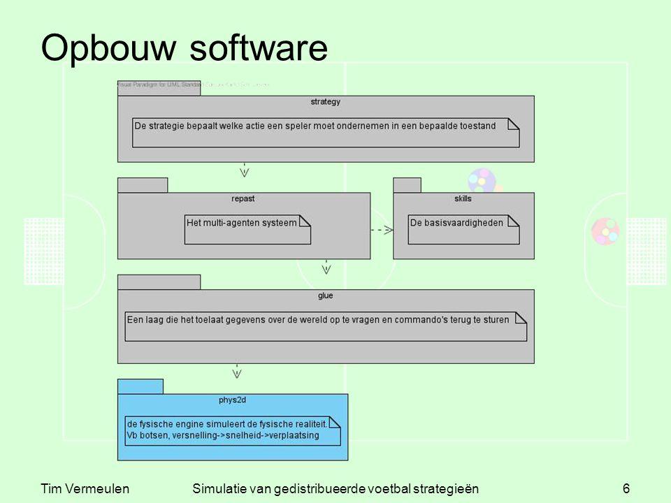 Tim VermeulenSimulatie van gedistribueerde voetbal strategieën6 Opbouw software