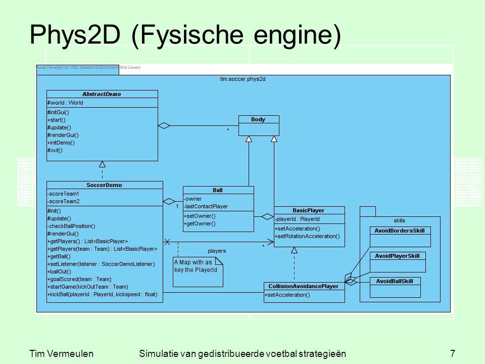 Tim VermeulenSimulatie van gedistribueerde voetbal strategieën7 Phys2D (Fysische engine)