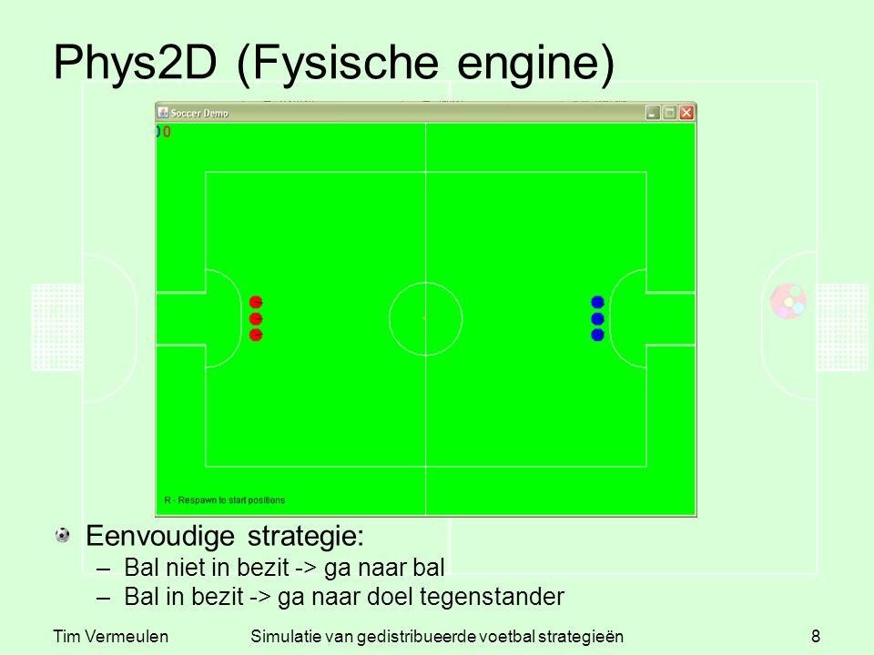 Tim VermeulenSimulatie van gedistribueerde voetbal strategieën8 Phys2D (Fysische engine) Eenvoudige strategie: –Bal niet in bezit -> ga naar bal –Bal in bezit -> ga naar doel tegenstander