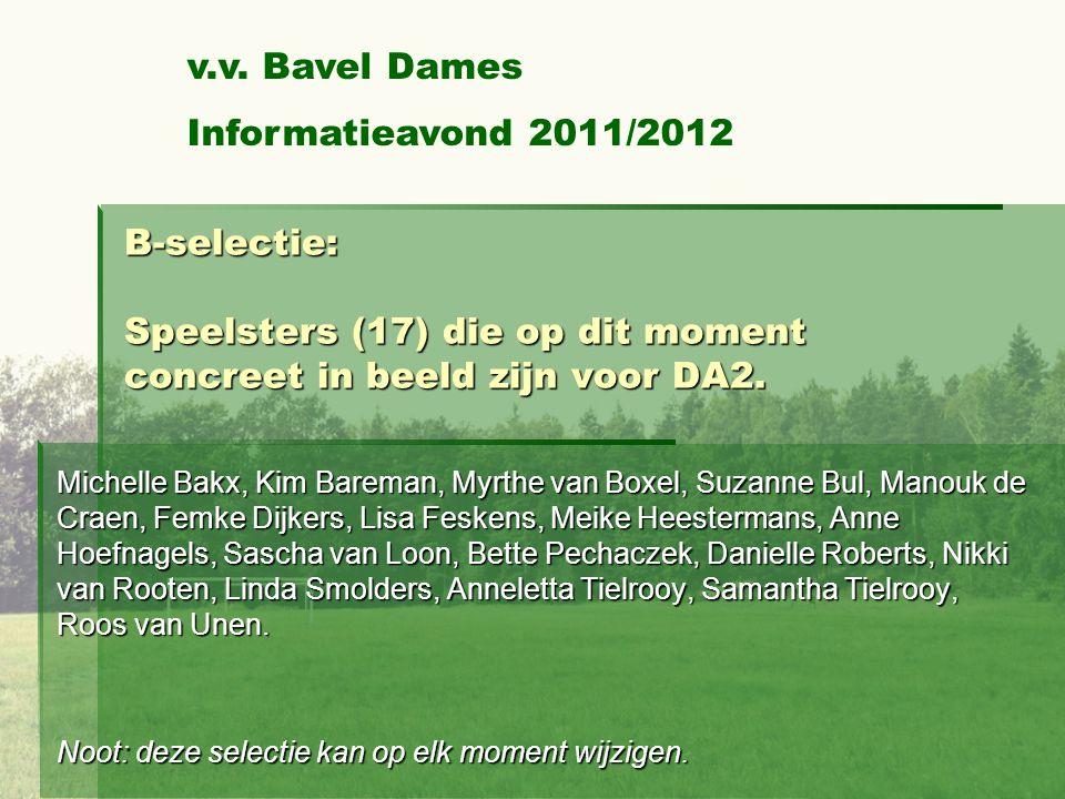 B-selectie: Speelsters (17) die op dit moment concreet in beeld zijn voor DA2.