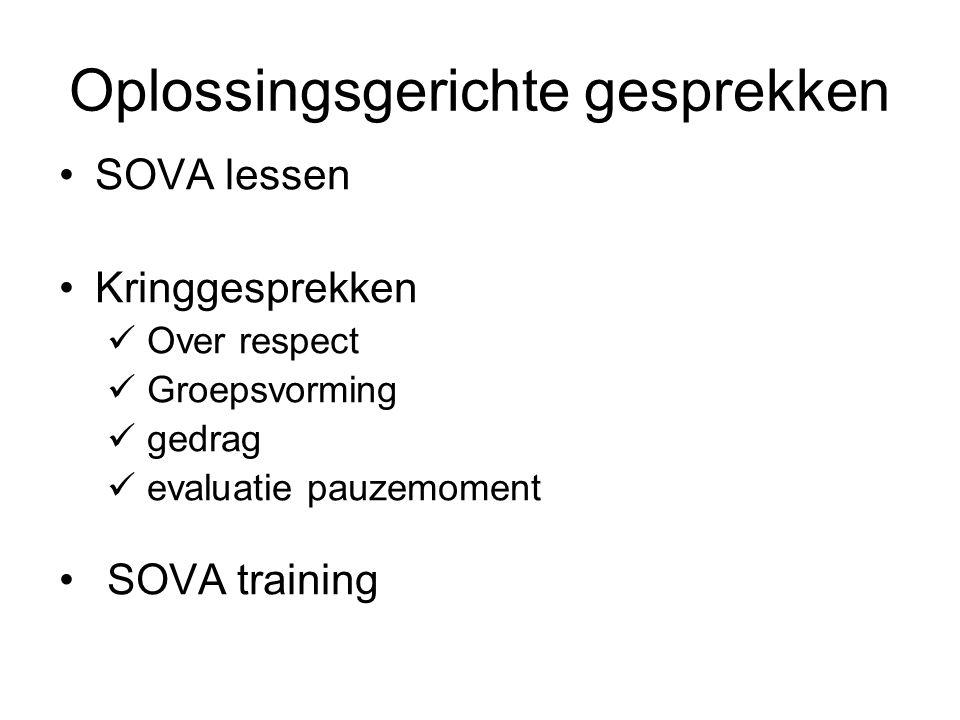 Oplossingsgerichte gesprekken SOVA lessen Kringgesprekken Over respect Groepsvorming gedrag evaluatie pauzemoment SOVA training