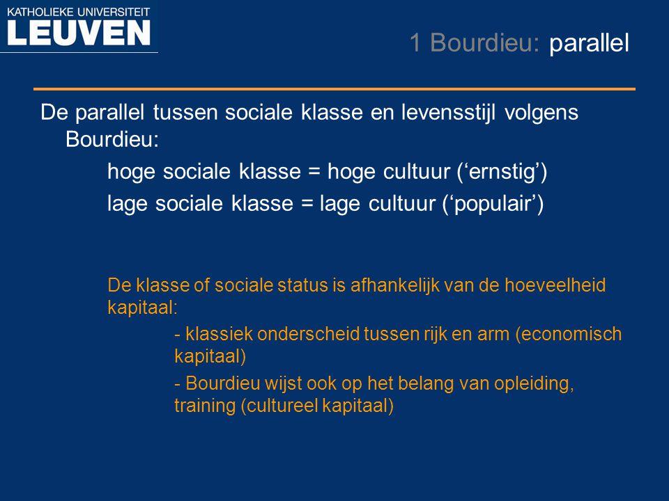 1 Bourdieu: parallel De parallel tussen sociale klasse en levensstijl volgens Bourdieu: hoge sociale klasse = hoge cultuur ('ernstig') lage sociale kl