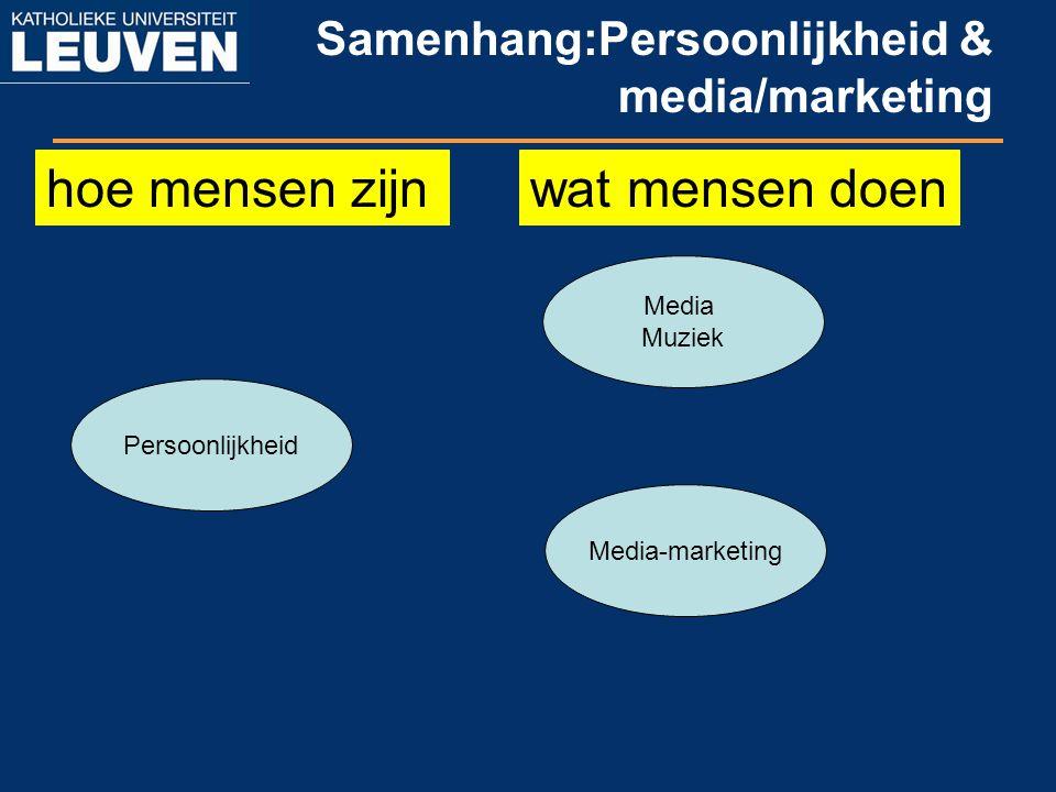 Samenhang:Persoonlijkheid & media/marketing Media Muziek Media-marketing Persoonlijkheid hoe mensen zijnwat mensen doen