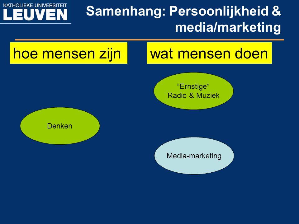 """Samenhang: Persoonlijkheid & media/marketing Media Muziek Media-marketing Denken """"Ernstige"""" Radio & Muziek hoe mensen zijnwat mensen doen"""