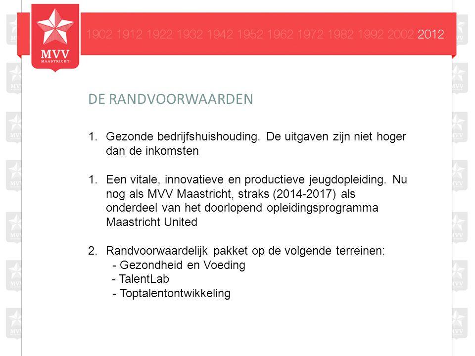 1.Gezonde bedrijfshuishouding.