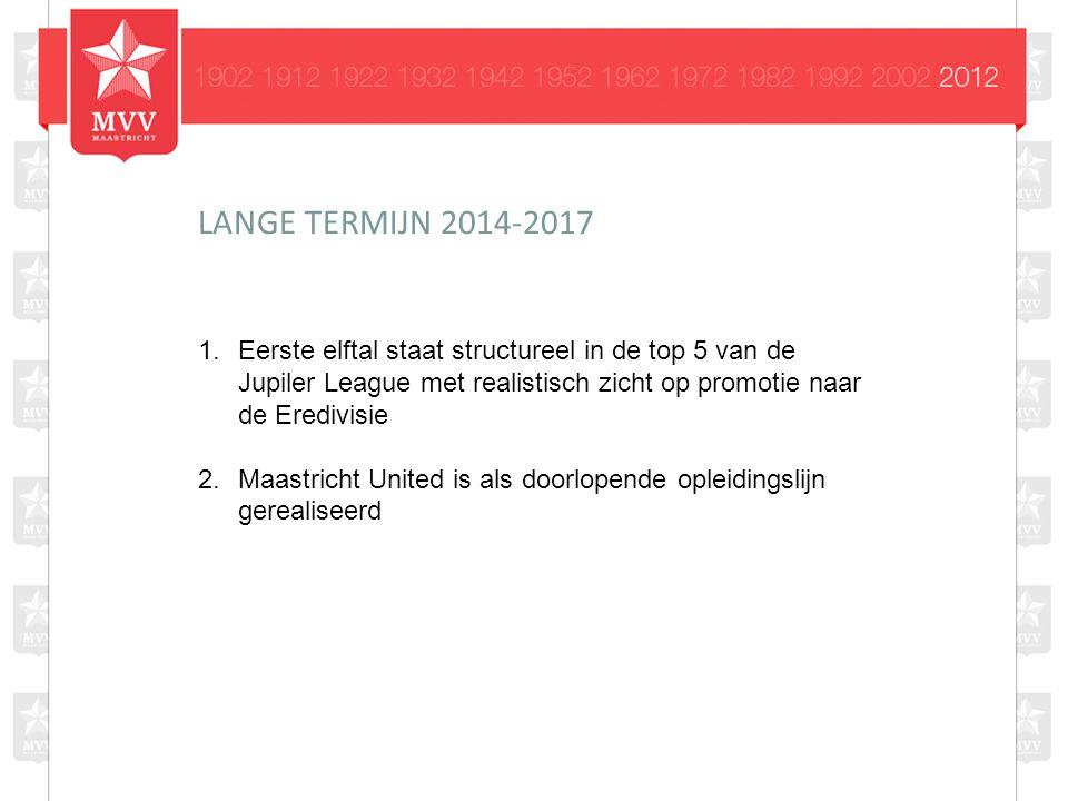 1.Eerste elftal staat structureel in de top 5 van de Jupiler League met realistisch zicht op promotie naar de Eredivisie 2.Maastricht United is als doorlopende opleidingslijn gerealiseerd LANGE TERMIJN 2014-2017