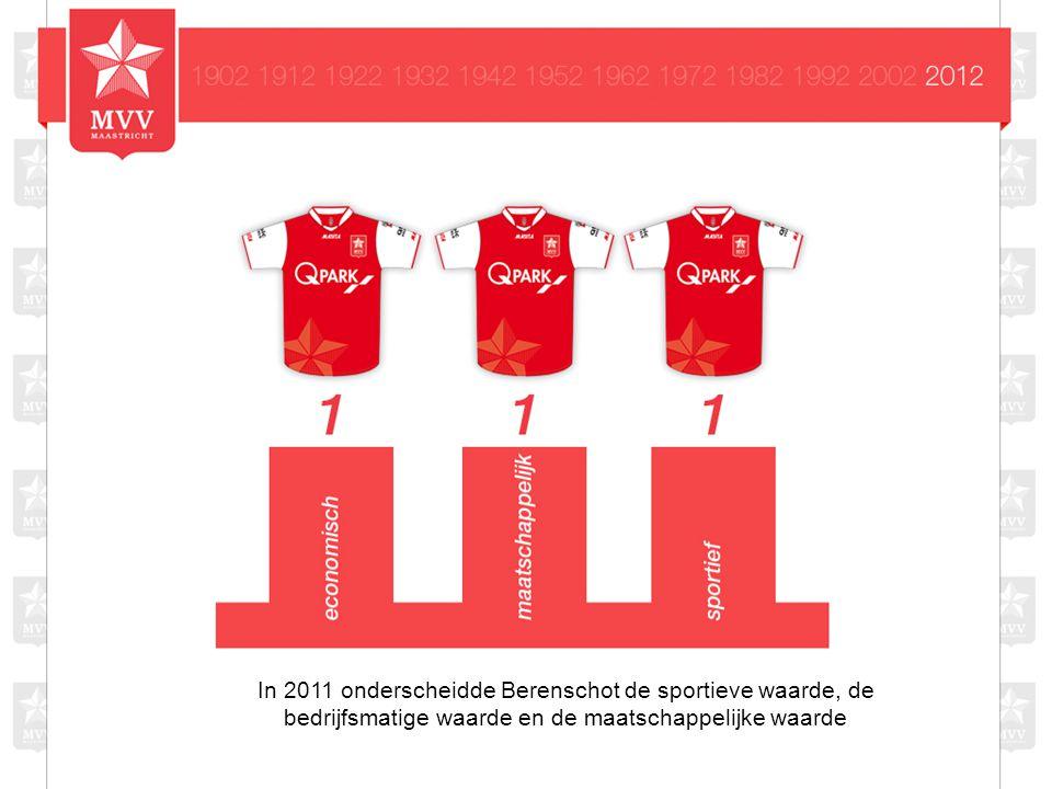 In 2011 onderscheidde Berenschot de sportieve waarde, de bedrijfsmatige waarde en de maatschappelijke waarde