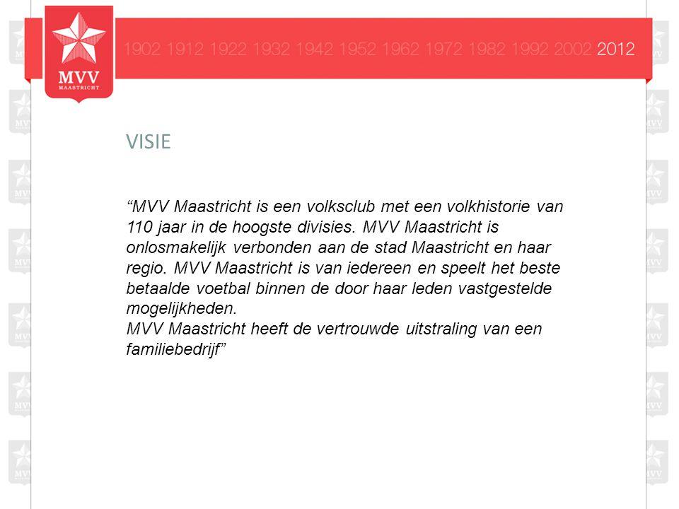 MVV Maastricht is een volksclub met een volkhistorie van 110 jaar in de hoogste divisies.