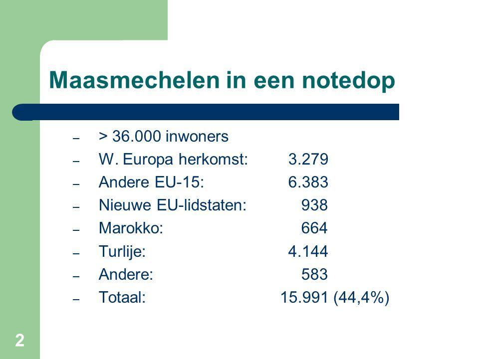 2 Maasmechelen in een notedop – > 36.000 inwoners – W. Europa herkomst:3.279 – Andere EU-15: 6.383 – Nieuwe EU-lidstaten: 938 – Marokko: 664 – Turlije