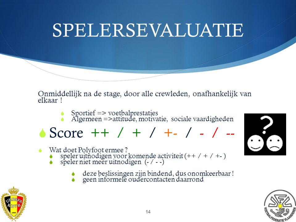 ONLINE EVALUEREN  EVALUEER ALS SPELER & OUDER DE STAGE ONLINE EN WIN PERIODIEK…  EEN POLYFOOT-TRAININGSPAK www.polyfoot.be > contact > evaluatieformulier 13