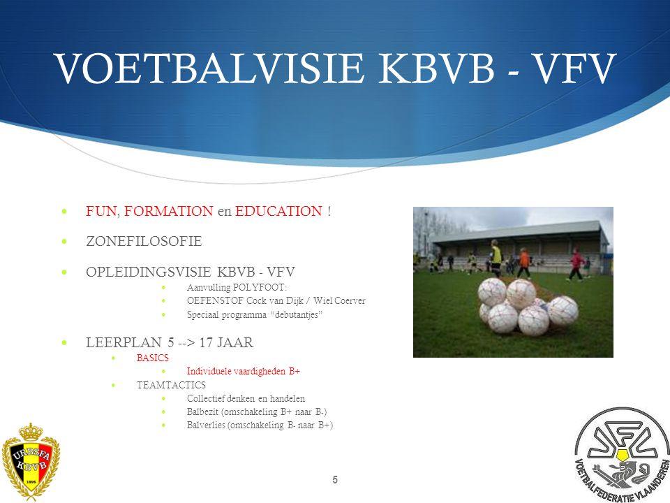 UEFA GRASSROOTS PROJECT  OPVOLGING DOOR KBVB & VFV  JONAS HEUTS (Grassroots Manager KBVB)  STEVEN DE JAEGHER (coördinator VFV Oost-Vlaanderen)  TRAININGSPLANNING & STERRENLABEL  DIGITAAL: opvolging door Stijn Claeys (U14 Club Brugge)  KBVB FUN & FORMATION LEERLIJN RODE DRAAD  DOSSIER KBVB - VFV per voetbalstage 4