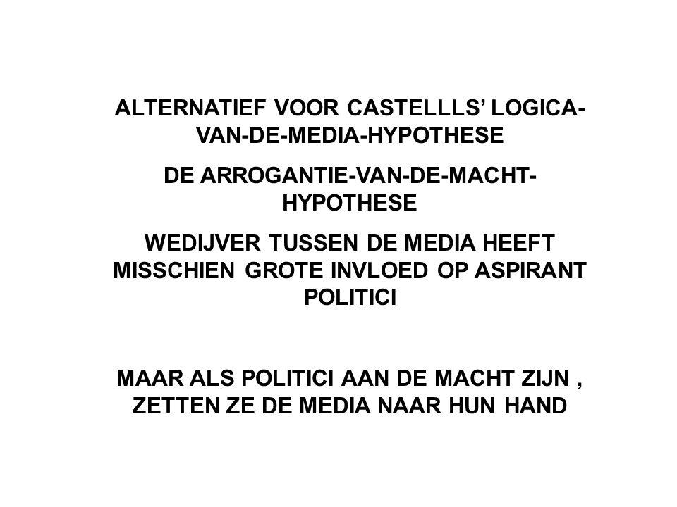 ALTERNATIEF VOOR CASTELLLS' LOGICA- VAN-DE-MEDIA-HYPOTHESE DE ARROGANTIE-VAN-DE-MACHT- HYPOTHESE WEDIJVER TUSSEN DE MEDIA HEEFT MISSCHIEN GROTE INVLOED OP ASPIRANT POLITICI MAAR ALS POLITICI AAN DE MACHT ZIJN, ZETTEN ZE DE MEDIA NAAR HUN HAND
