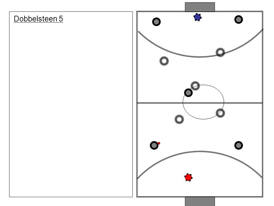 Bal komt op balk (2) Zones dicht! Trainbare aspecten: Oefenen en sturen.