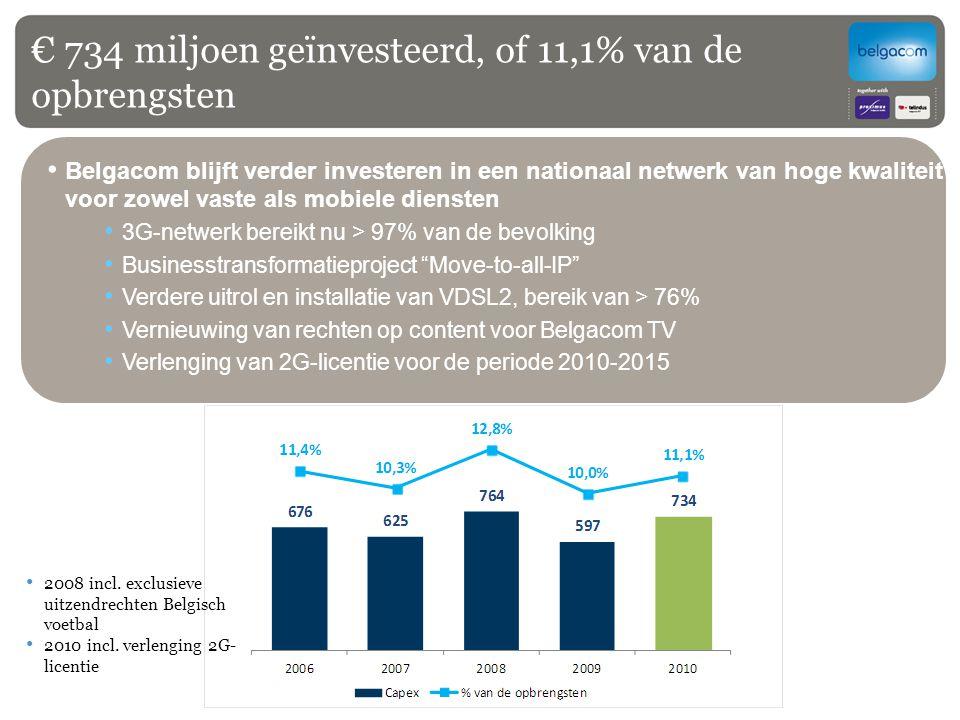 € 734 miljoen geïnvesteerd, of 11,1% van de opbrengsten Belgacom blijft verder investeren in een nationaal netwerk van hoge kwaliteit voor zowel vaste