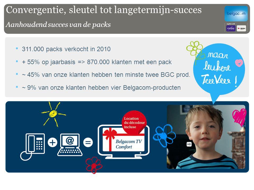 Convergentie, sleutel tot langetermijn-succes Aanhoudend succes van de packs 311.000 packs verkocht in 2010 + 55% op jaarbasis => 870.000 klanten met