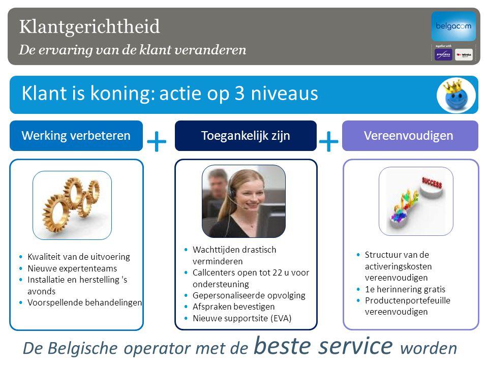 Klant is koning: actie op 3 niveaus : De Belgische operator met de beste service worden ++ Kwaliteit van de uitvoering Nieuwe expertenteams Installati