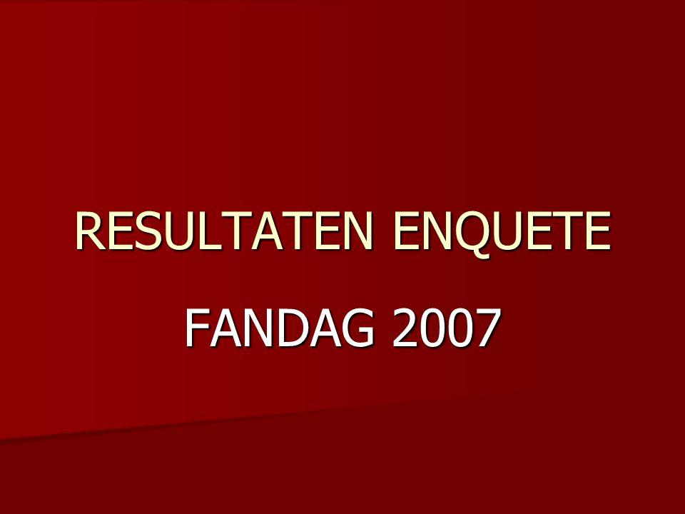 ENQUETE 2007 WELK BEELD HEEFT DE SUPPORTER OVER KV MECHELEN.