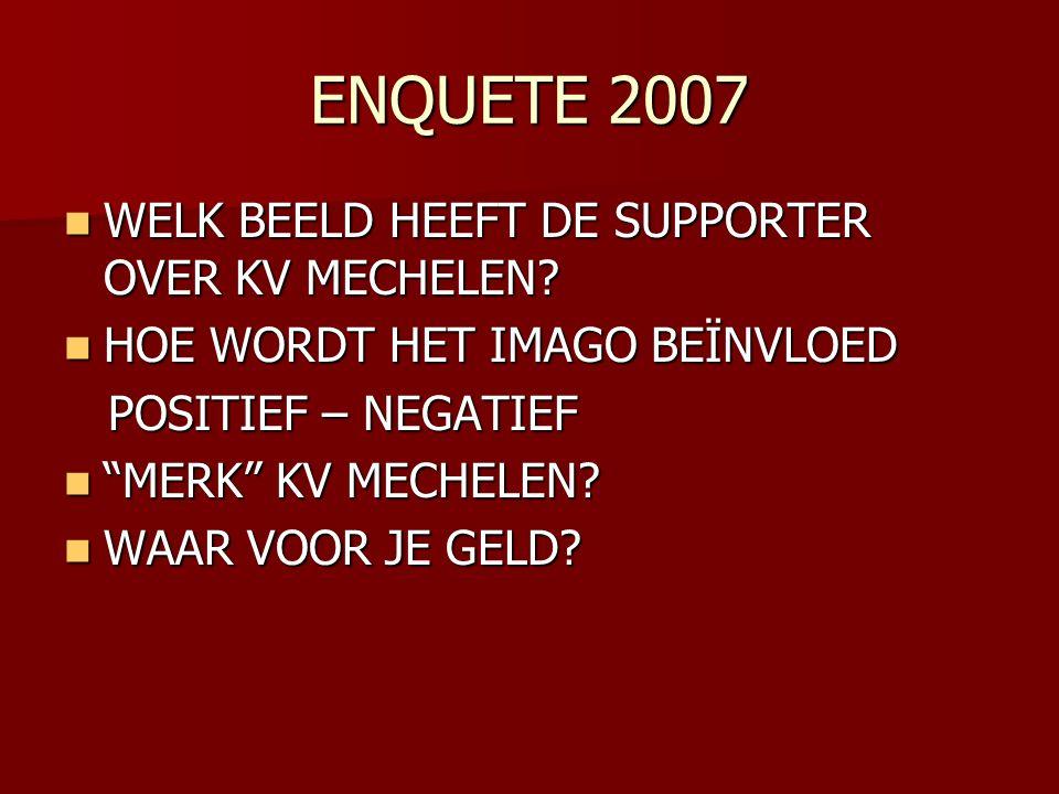 KV Mechelen wordt op een doordachte en zorgvuldige manier bestuurd?