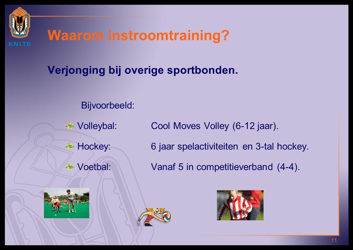 11 Waarom instroomtraining? Verjonging bij overige sportbonden. Bijvoorbeeld: Volleybal:Cool Moves Volley (6-12 jaar). Hockey:6 jaar spelactiviteiten