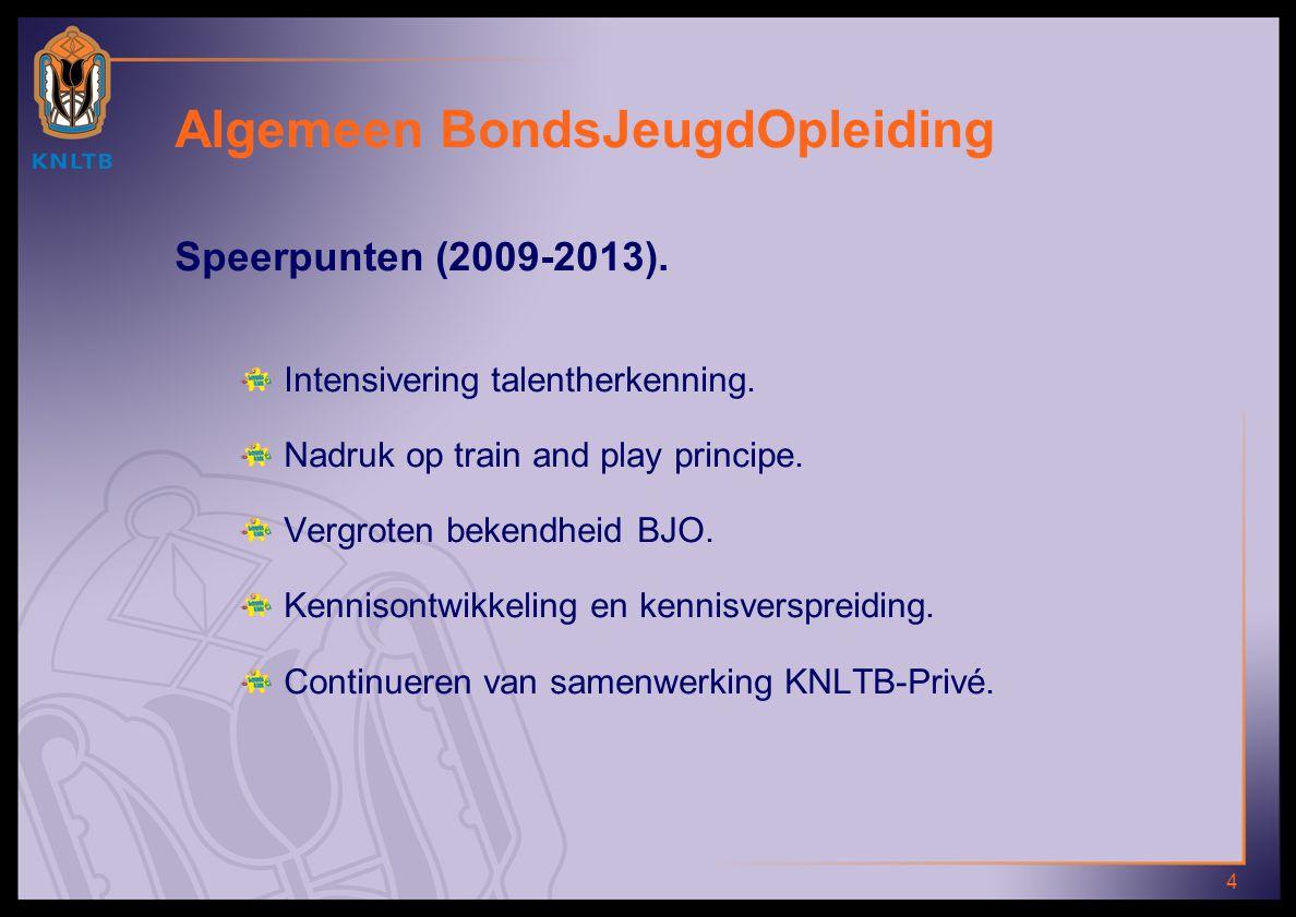 4 Algemeen BondsJeugdOpleiding Speerpunten (2009-2013). Intensivering talentherkenning. Nadruk op train and play principe. Vergroten bekendheid BJO. K