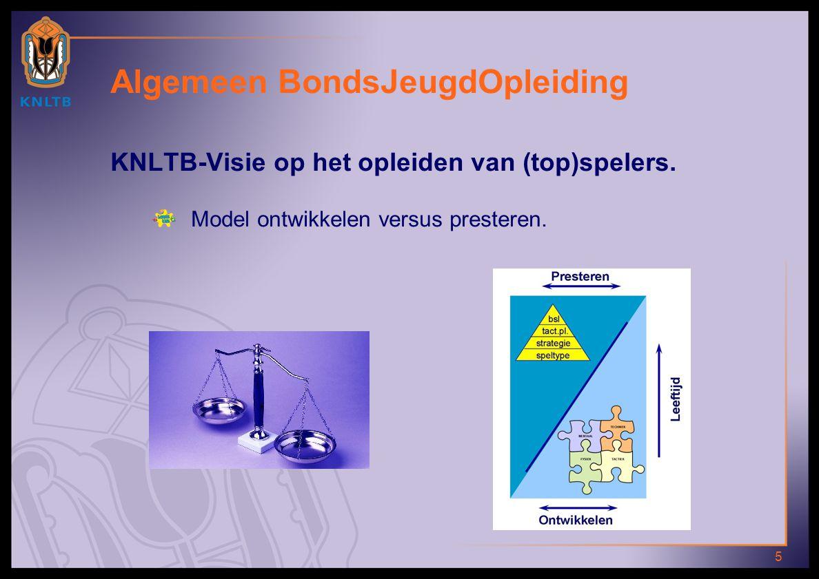 5 Algemeen BondsJeugdOpleiding KNLTB-Visie op het opleiden van (top)spelers. Model ontwikkelen versus presteren.