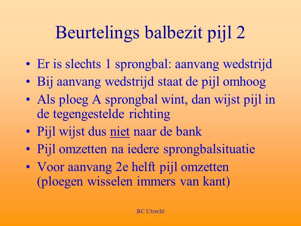 BC Utrecht Beurtelings balbezit pijl 2 Er is slechts 1 sprongbal: aanvang wedstrijd Bij aanvang wedstrijd staat de pijl omhoog Als ploeg A sprongbal w