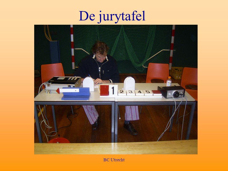 BC Utrecht De jurytafel