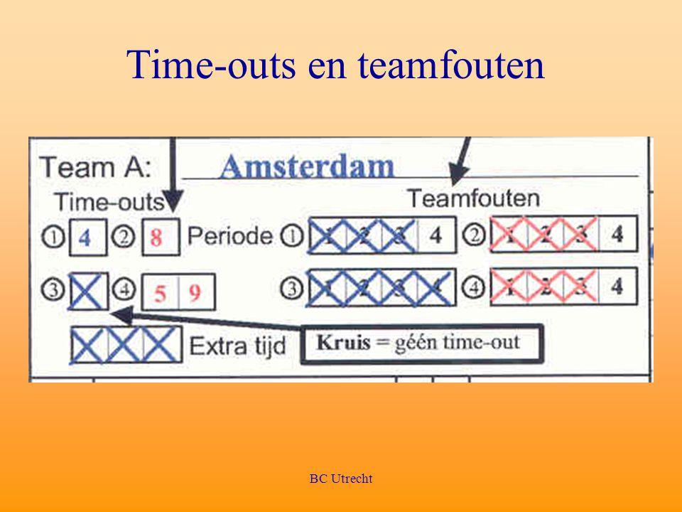 BC Utrecht Time-outs en teamfouten