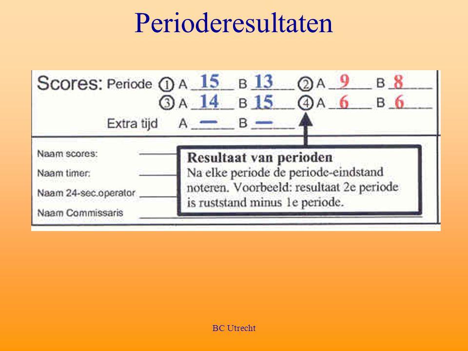 BC Utrecht Perioderesultaten