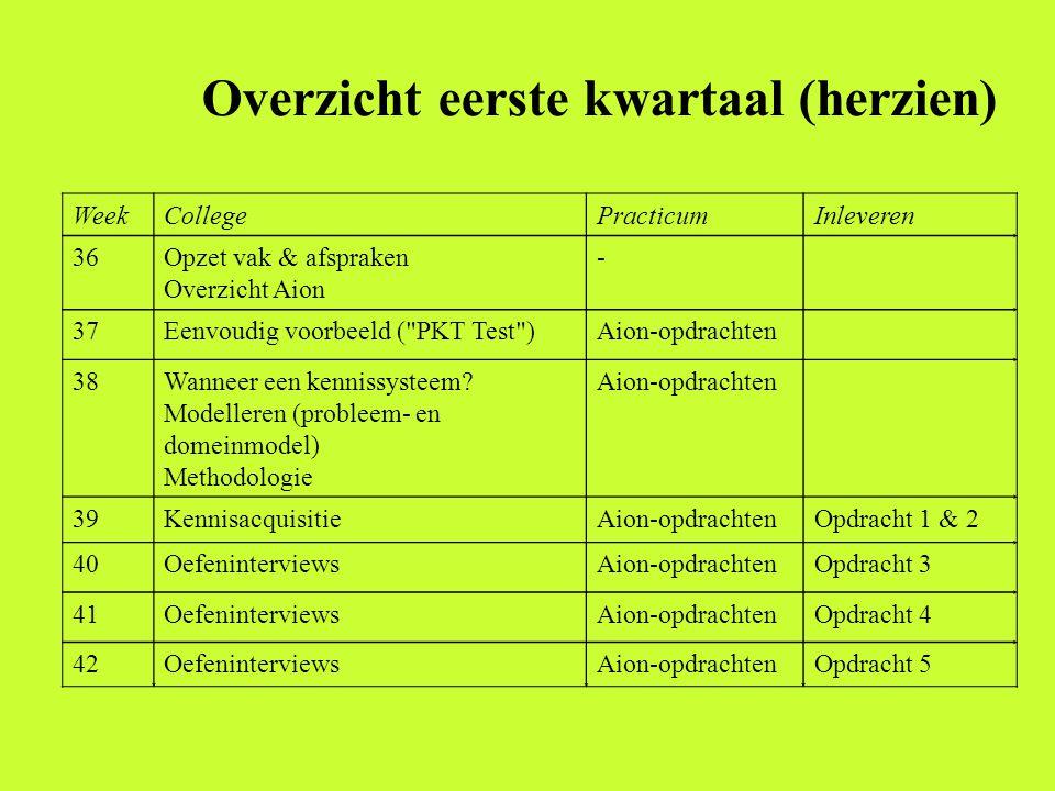Overzicht eerste kwartaal (herzien) WeekCollegePracticumInleveren 36Opzet vak & afspraken Overzicht Aion - 37Eenvoudig voorbeeld (