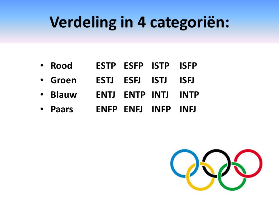 Verdeling in 4 categoriën: Rood ESTPESFPISTPISFP Groen ESTJESFJISTJISFJ Blauw ENTJENTPINTJINTP PaarsENFPENFJINFPINFJ